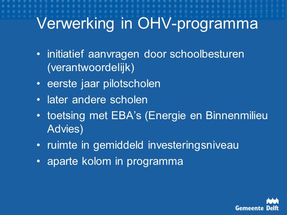 Verwerking in OHV-programma initiatief aanvragen door schoolbesturen (verantwoordelijk) eerste jaar pilotscholen later andere scholen toetsing met EBA's (Energie en Binnenmilieu Advies) ruimte in gemiddeld investeringsniveau aparte kolom in programma