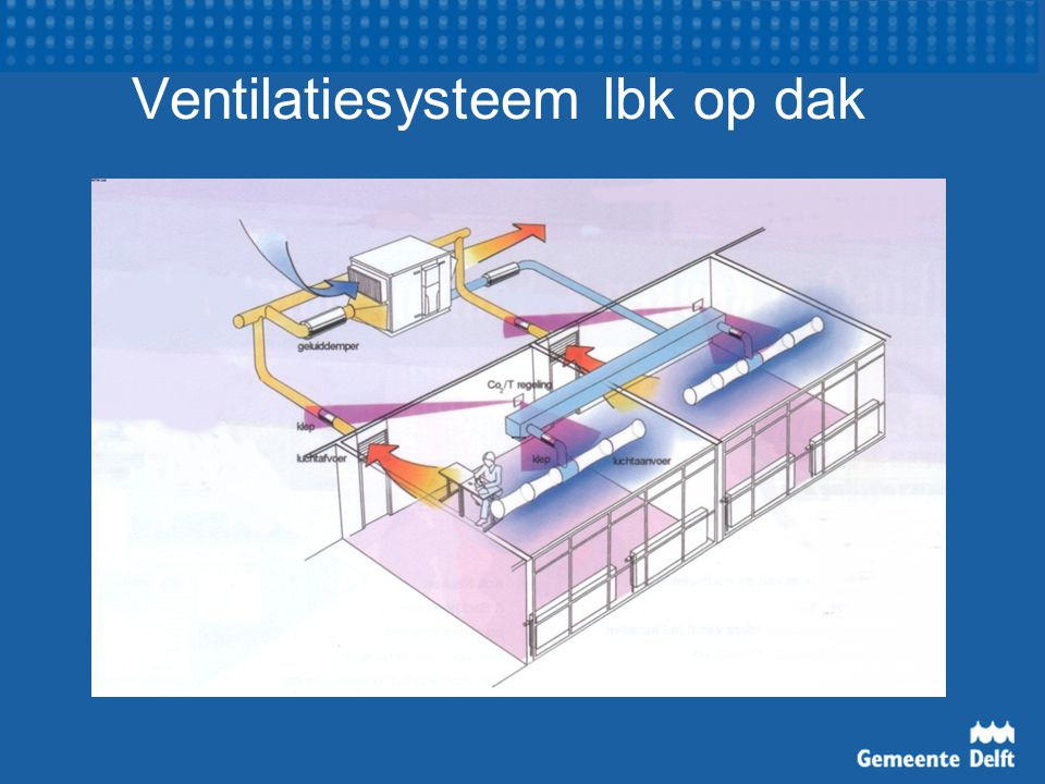 Ventilatiesysteem lbk op dak