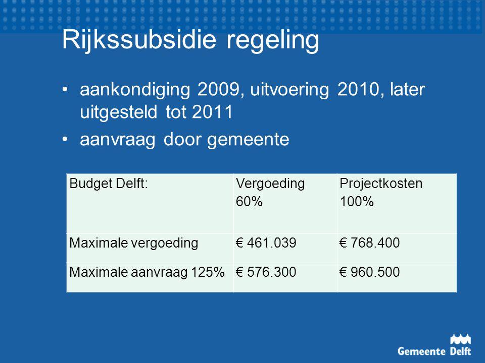 Rijkssubsidie regeling aankondiging 2009, uitvoering 2010, later uitgesteld tot 2011 aanvraag door gemeente Budget Delft: Vergoeding 60% Projectkosten 100% Maximale vergoeding€ 461.039€ 768.400 Maximale aanvraag 125%€ 576.300€ 960.500