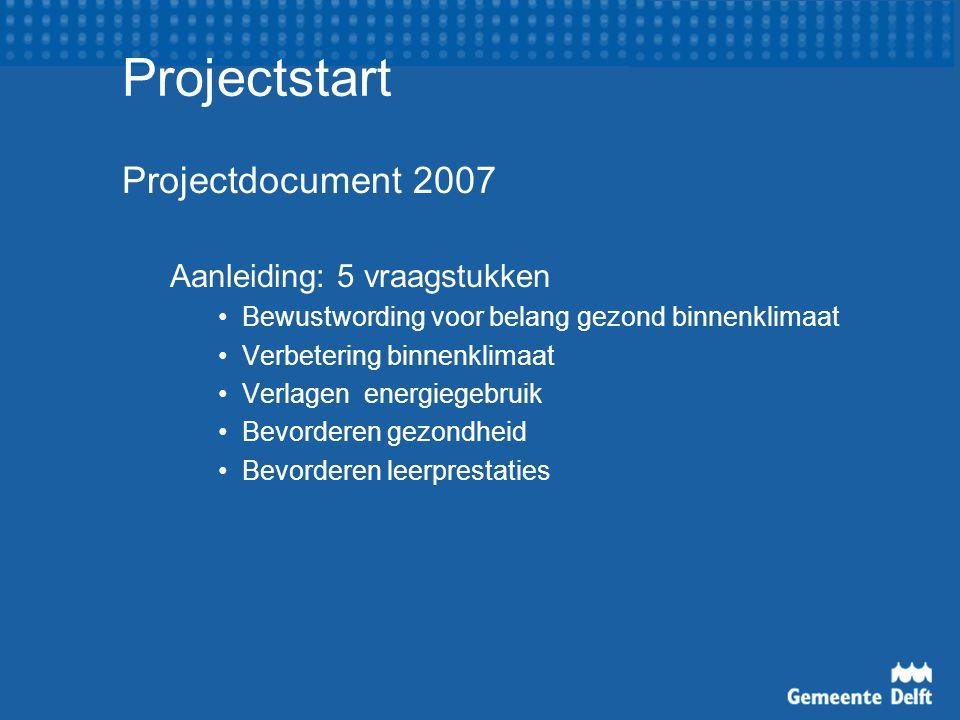 Projectstart Projectdocument 2007 Aanleiding: 5 vraagstukken Bewustwording voor belang gezond binnenklimaat Verbetering binnenklimaat Verlagen energiegebruik Bevorderen gezondheid Bevorderen leerprestaties