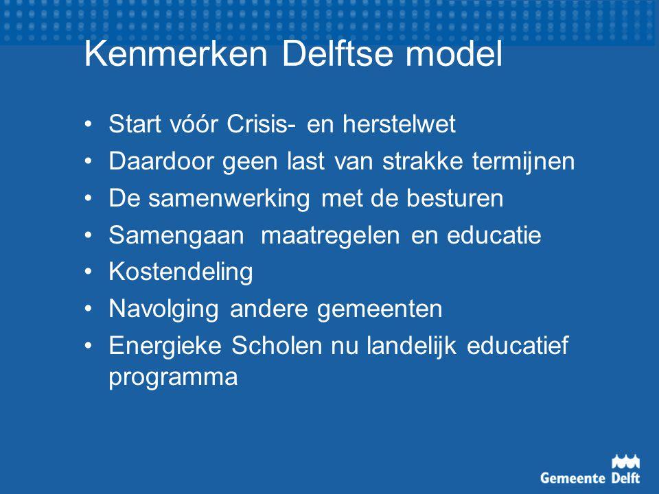 Kenmerken Delftse model Start vóór Crisis- en herstelwet Daardoor geen last van strakke termijnen De samenwerking met de besturen Samengaan maatregelen en educatie Kostendeling Navolging andere gemeenten Energieke Scholen nu landelijk educatief programma