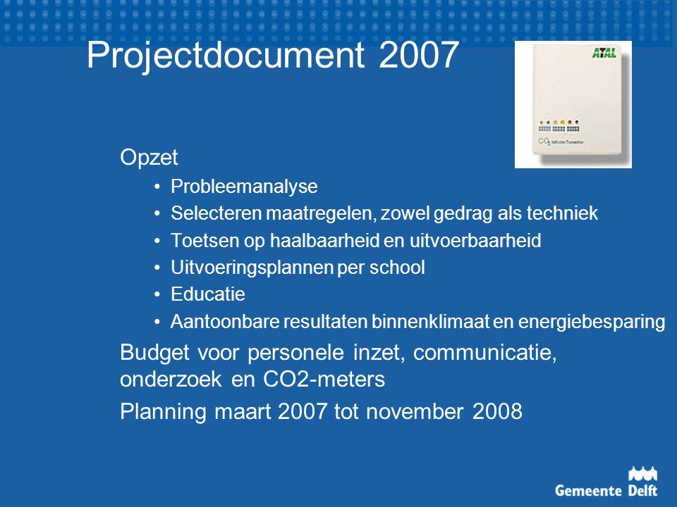 Projectdocument 2007 Opzet Probleemanalyse Selecteren maatregelen, zowel gedrag als techniek Toetsen op haalbaarheid en uitvoerbaarheid Uitvoeringsplannen per school Educatie Aantoonbare resultaten binnenklimaat en energiebesparing Budget voor personele inzet, communicatie, onderzoek en CO2-meters Planning maart 2007 tot november 2008