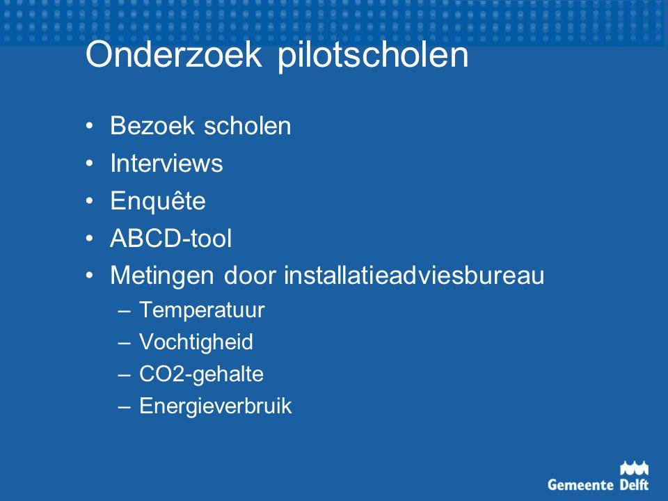 Onderzoek pilotscholen Bezoek scholen Interviews Enquête ABCD-tool Metingen door installatieadviesbureau –Temperatuur –Vochtigheid –CO2-gehalte –Energieverbruik