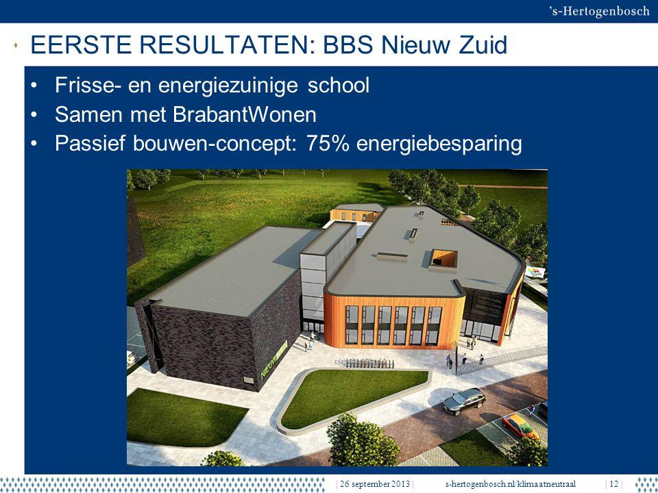 EERSTE RESULTATEN: BBS Nieuw Zuid   26 september 2013  s-hertogenbosch.nl/klimaatneutraal  12   Frisse- en energiezuinige school Samen met BrabantWonen Passief bouwen-concept: 75% energiebesparing