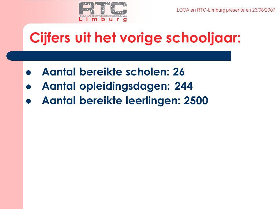 LOOA en RTC-Limburg presenteren 23/08/2007 Cijfers uit het vorige schooljaar: Aantal bereikte scholen: 26 Aantal opleidingsdagen: 244 Aantal bereikte leerlingen: 2500