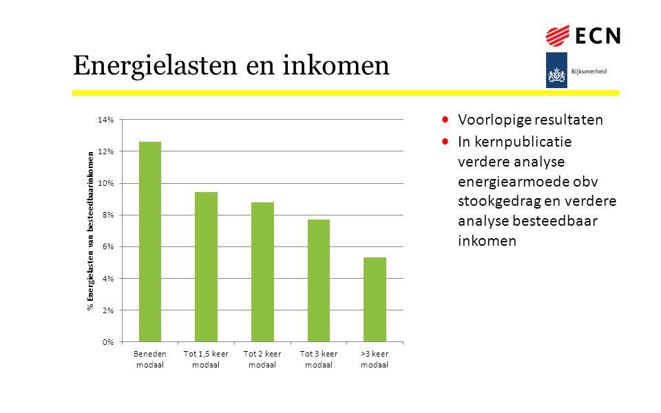 Energielasten en inkomen Voorlopige resultaten In kernpublicatie verdere analyse energiearmoede obv stookgedrag en verdere analyse besteedbaar inkomen