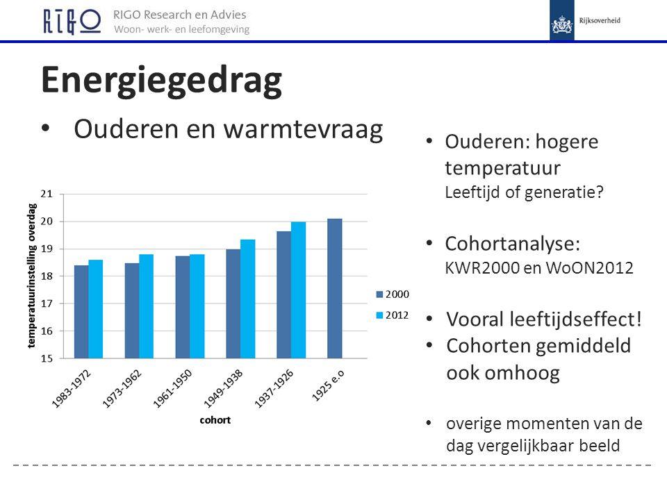Energiegedrag Ouderen en warmtevraag Ouderen: hogere temperatuur Leeftijd of generatie.