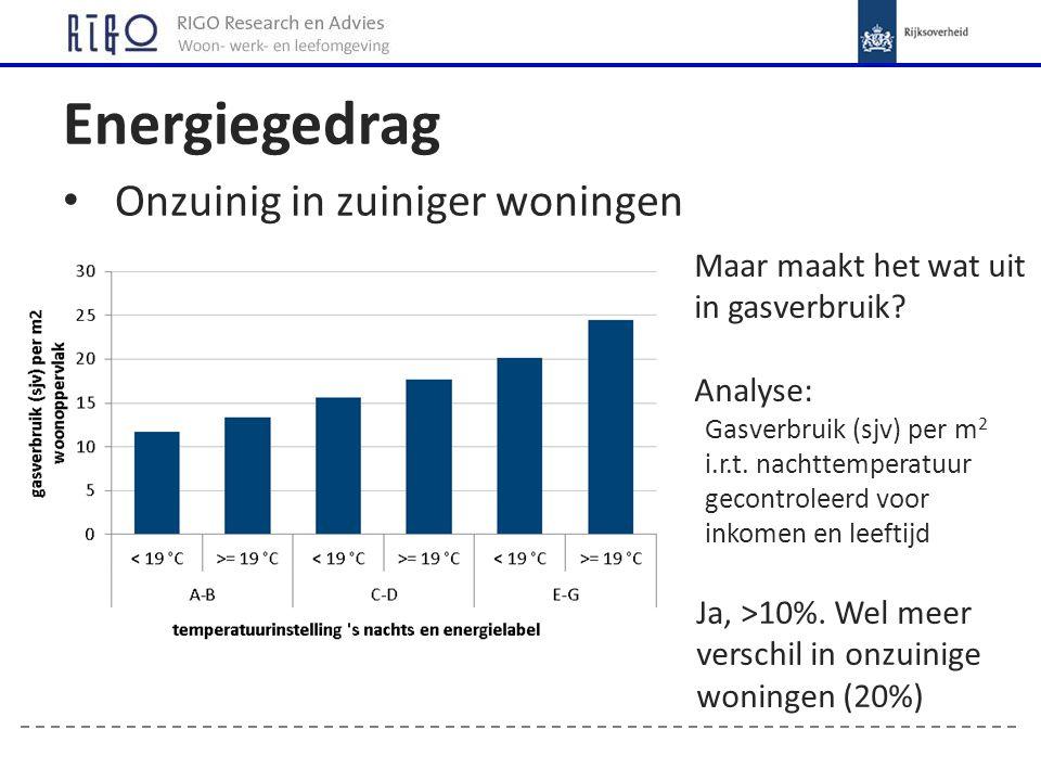 Investeren in energiebesparing Realisaties en voornemens eigenaar- bewoners Opvallend constant Plannen 2013-2014 niet minder dan investeringen in 2001- 2012 Maar blijft onzeker