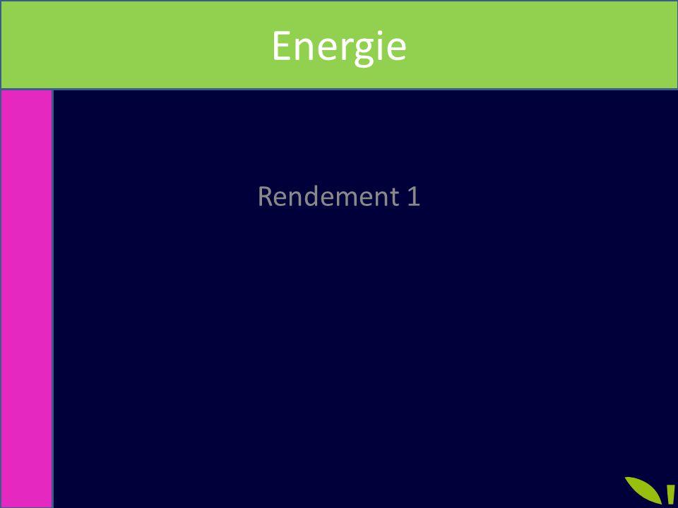 Rendement 1 Energie