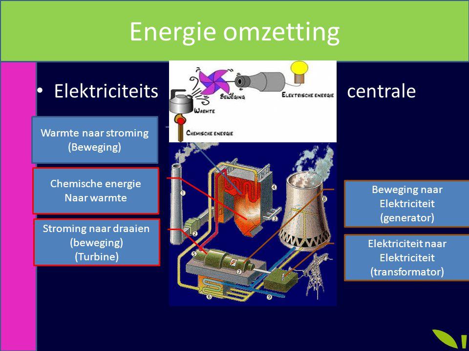 Energie omzetting Elektriciteits centrale Beweging naar Elektriciteit (generator) Elektriciteit naar Elektriciteit (transformator) Chemische energie N