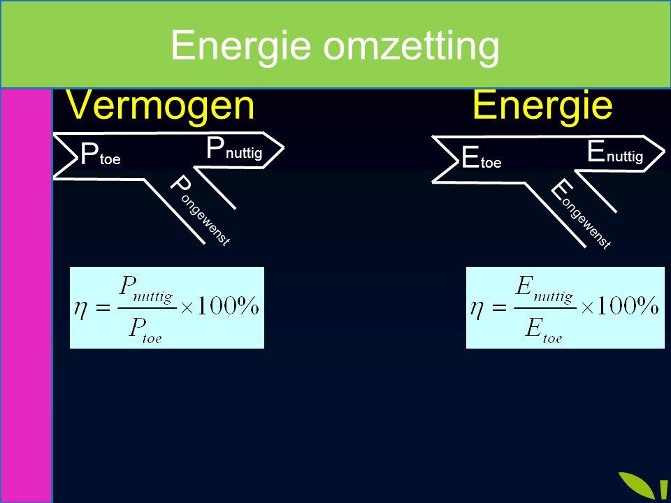 Vermogen Energie Vermogen Energie P toe P nuttig P ongewenst E toe E nuttig E ongewenst GrootheidEenheid P nutW P ongewenstW TotaalP toeW GrootheidEenheid E nutkWh of J E ongewenstkWh of J TotaalE toekWh of J Energie omzetting