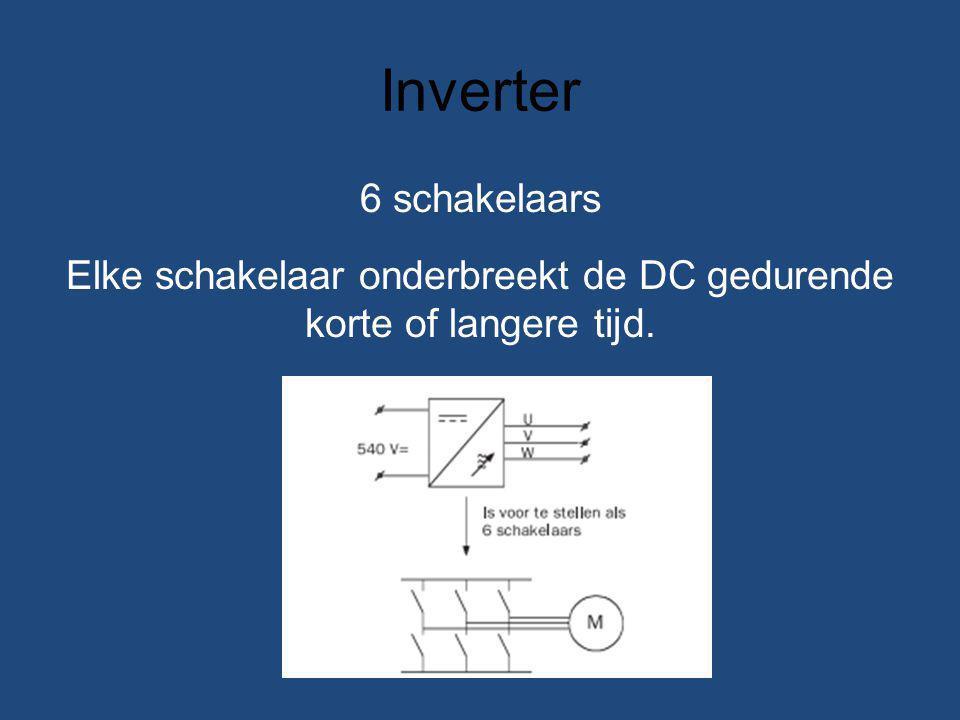 Inverter 6 schakelaars Elke schakelaar onderbreekt de DC gedurende korte of langere tijd.