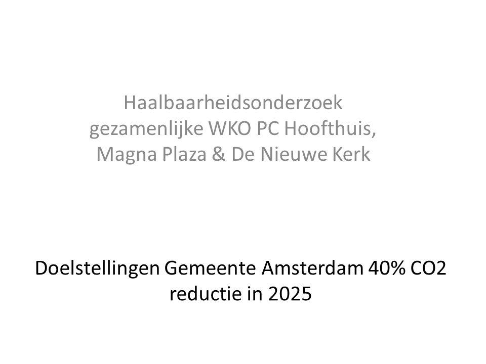 Doelstellingen Gemeente Amsterdam 40% CO2 reductie in 2025 Haalbaarheidsonderzoek gezamenlijke WKO PC Hoofthuis, Magna Plaza & De Nieuwe Kerk