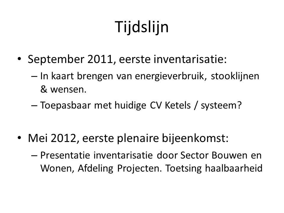 Tijdslijn September 2011, eerste inventarisatie: – In kaart brengen van energieverbruik, stooklijnen & wensen. – Toepasbaar met huidige CV Ketels / sy