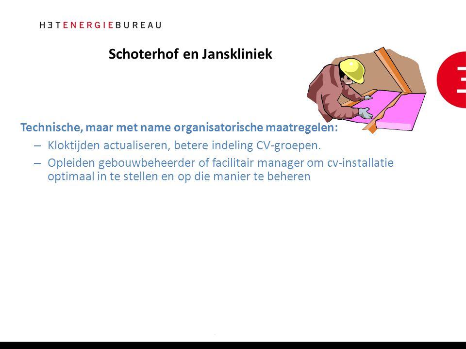 Schoterhof en Janskliniek Technische, maar met name organisatorische maatregelen: – Kloktijden actualiseren, betere indeling CV-groepen.