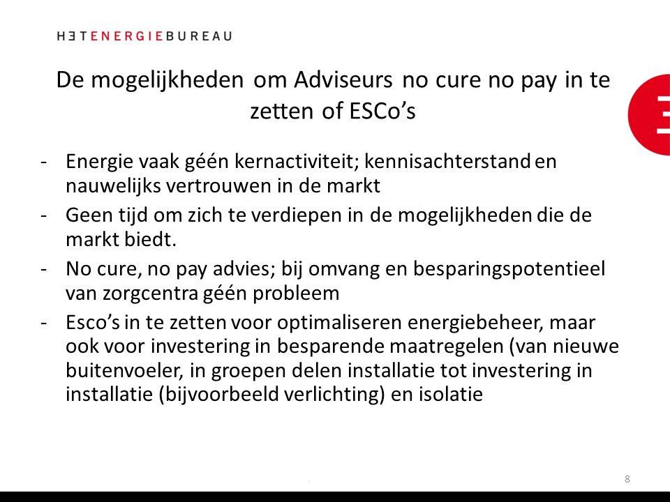 De mogelijkheden om Adviseurs no cure no pay in te zetten of ESCo's -Energie vaak géén kernactiviteit; kennisachterstand en nauwelijks vertrouwen in de markt -Geen tijd om zich te verdiepen in de mogelijkheden die de markt biedt.