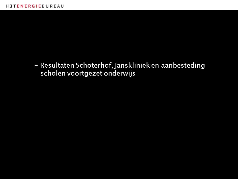 - Resultaten Schoterhof, Janskliniek en aanbesteding scholen voortgezet onderwijs