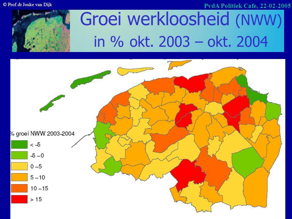 © Prof.dr Jouke van Dijk PvdA Politiek Cafe, 22-02-2005 Werkloosheid (WLB) prognose Bron: CBS, RUG