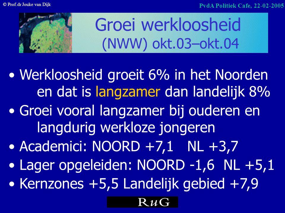 © Prof.dr Jouke van Dijk PvdA Politiek Cafe, 22-02-2005 Groei werkloosheid (NWW) in % okt. 2003 – okt. 2004 Bron: CWI