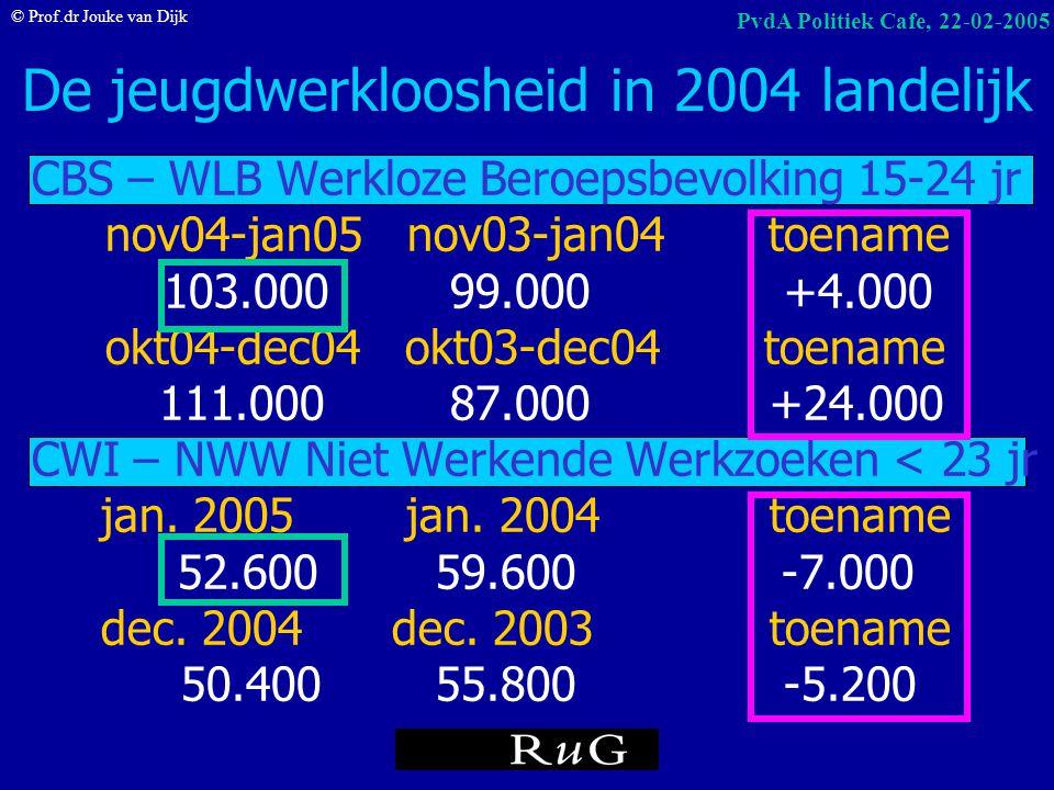 © Prof.dr Jouke van Dijk PvdA Politiek Cafe, 22-02-2005 Spanning op de arbeidsmarkt middelbaar opgeleiden 2004 Bron: CWI Geoshare