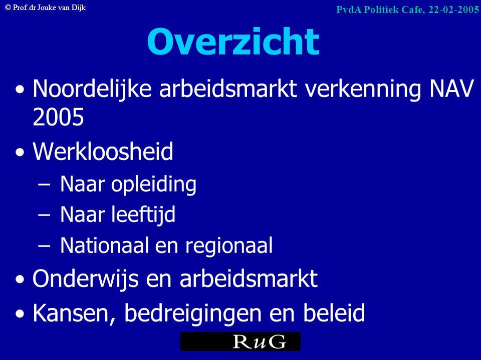 © Prof.dr Jouke van Dijk PvdA Politiek Cafe, 22-02-2005 Onderwijs en Arbeidsmarkt PvdA Politiek Café, 22 februari 2005, Café De Wolthoorn, Groningen P