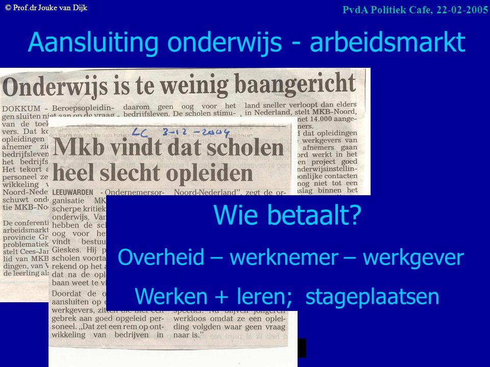 © Prof.dr Jouke van Dijk PvdA Politiek Cafe, 22-02-2005 Startkwalificaties en onderwijsuitgaven Geen startkwalificatie: 1 op de 3!