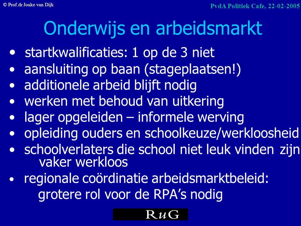 © Prof.dr Jouke van Dijk PvdA Politiek Cafe, 22-02-2005 Aansluiting onderwijs - arbeidsmarkt Wie betaalt? Overheid – werknemer – werkgever Werken + le