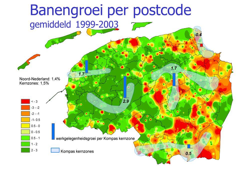 © Prof.dr Jouke van Dijk PvdA Politiek Cafe, 22-02-2005 Banengroei per gemeente gemiddeld 1999-2003 Bron: PWR