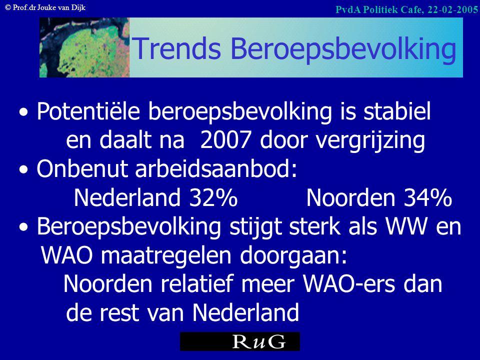 © Prof.dr Jouke van Dijk PvdA Politiek Cafe, 22-02-2005 Bron: PWR Banengroei per postcode gemiddeld 1999-2003