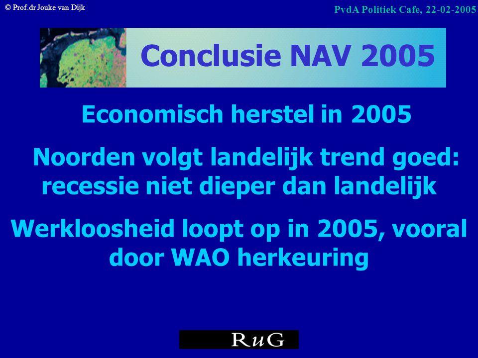 © Prof.dr Jouke van Dijk PvdA Politiek Cafe, 22-02-2005 Trends Beroepsbevolking Potentiële beroepsbevolking is stabiel en daalt na 2007 door vergrijzi
