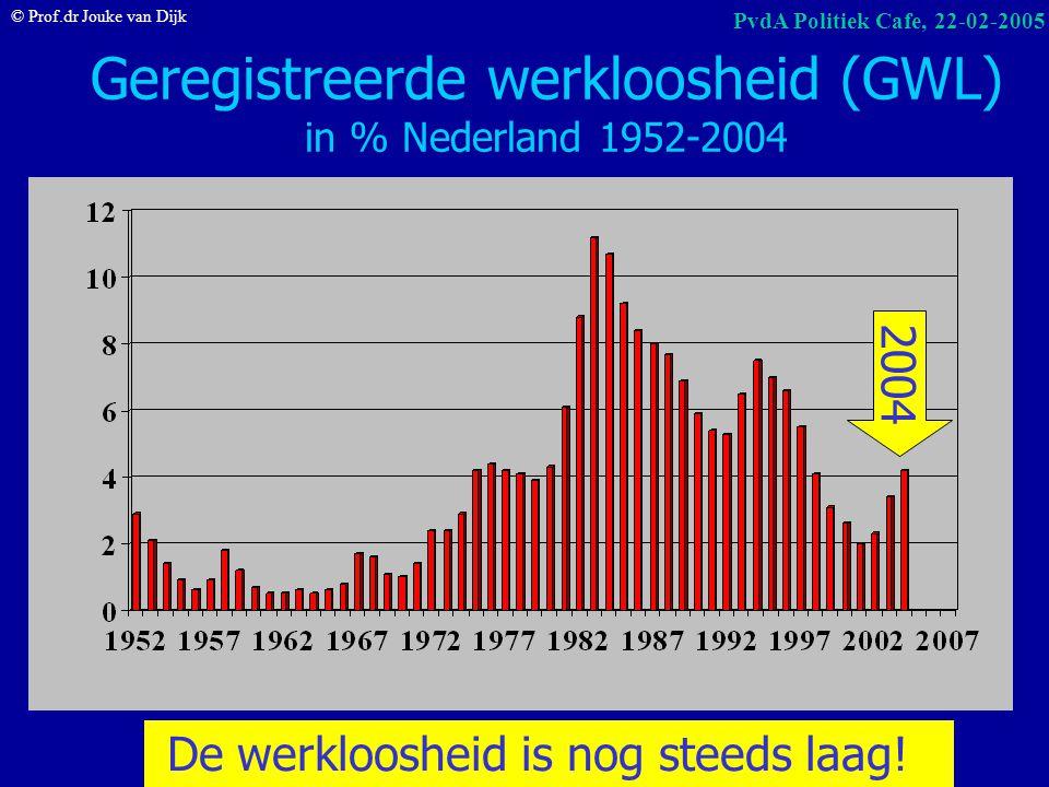 © Prof.dr Jouke van Dijk PvdA Politiek Cafe, 22-02-2005 Werkloosheid naar leeftijd en opleiding