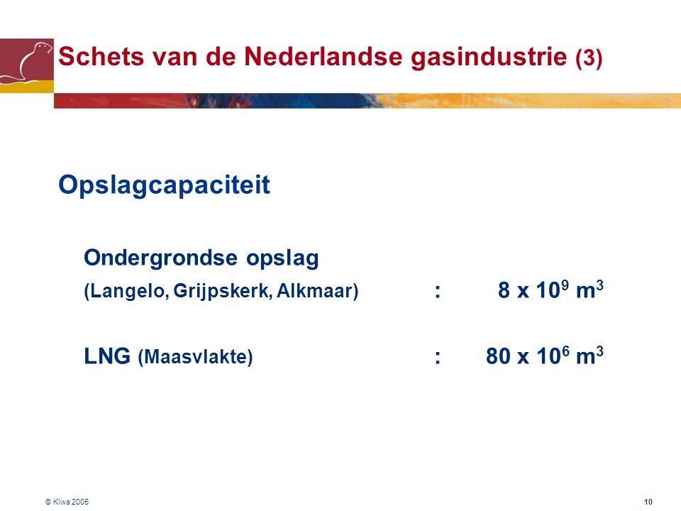 © Kiwa 2005 10 Opslagcapaciteit Ondergrondse opslag (Langelo, Grijpskerk, Alkmaar) :8 x 10 9 m 3 LNG (Maasvlakte) :80 x 10 6 m 3 Schets van de Nederla