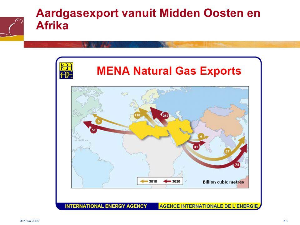 © Kiwa 2005 13 Aardgasexport vanuit Midden Oosten en Afrika