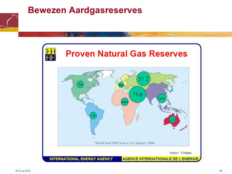 © Kiwa 2005 14 Bewezen Aardgasreserves