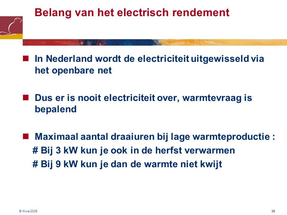 © Kiwa 2005 30 Belang van het electrisch rendement In Nederland wordt de electriciteit uitgewisseld via het openbare net Dus er is nooit electriciteit