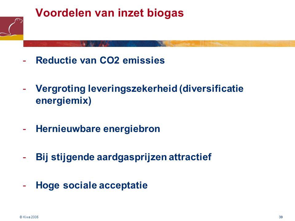 © Kiwa 2005 39 Voordelen van inzet biogas -Reductie van CO2 emissies -Vergroting leveringszekerheid (diversificatie energiemix) -Hernieuwbare energieb