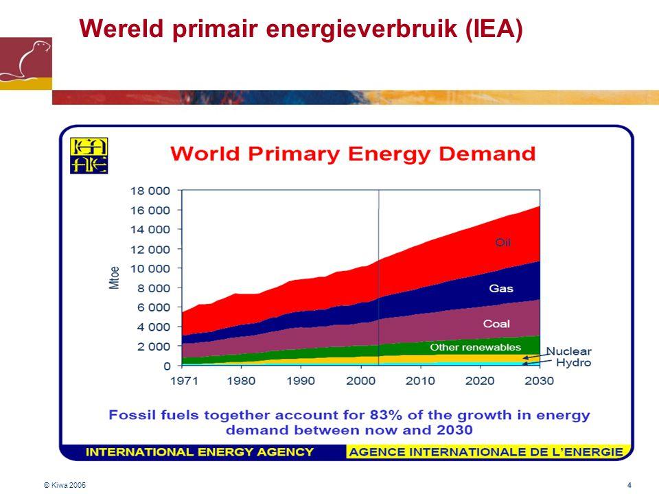 © Kiwa 2005 4 Wereld primair energieverbruik (IEA)