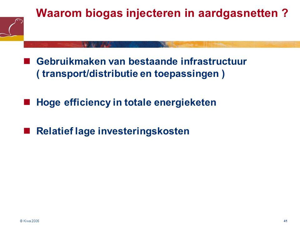 © Kiwa 2005 41 Waarom biogas injecteren in aardgasnetten ? Gebruikmaken van bestaande infrastructuur ( transport/distributie en toepassingen ) Hoge ef