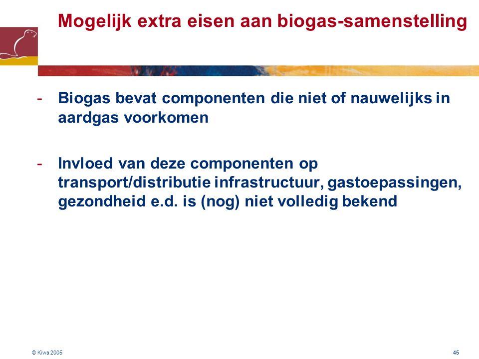 © Kiwa 2005 45 Mogelijk extra eisen aan biogas-samenstelling -Biogas bevat componenten die niet of nauwelijks in aardgas voorkomen -Invloed van deze c