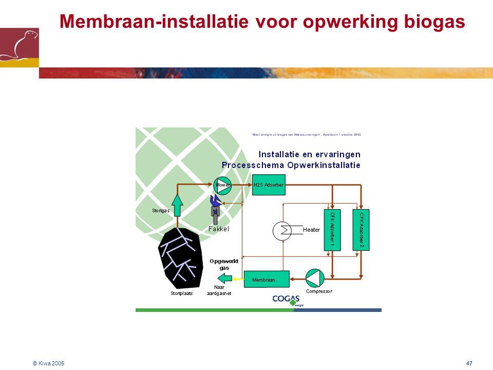 © Kiwa 2005 47 Membraan-installatie voor opwerking biogas