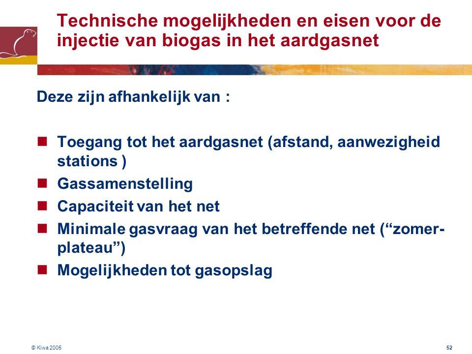 © Kiwa 2005 52 Technische mogelijkheden en eisen voor de injectie van biogas in het aardgasnet Deze zijn afhankelijk van : Toegang tot het aardgasnet