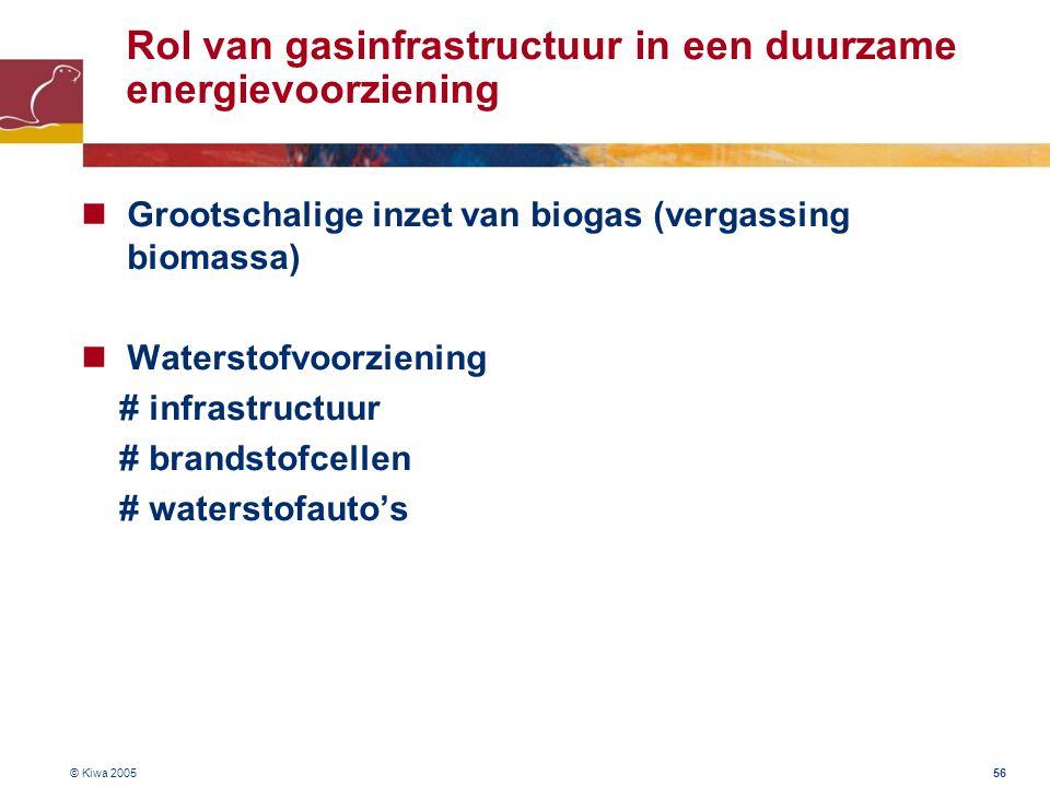 © Kiwa 2005 56 Rol van gasinfrastructuur in een duurzame energievoorziening Grootschalige inzet van biogas (vergassing biomassa) Waterstofvoorziening