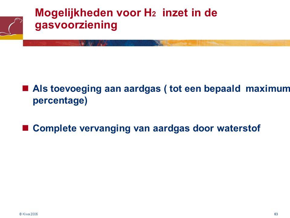 © Kiwa 2005 63 Mogelijkheden voor H 2 inzet in de gasvoorziening Als toevoeging aan aardgas ( tot een bepaald maximum percentage) Complete vervanging