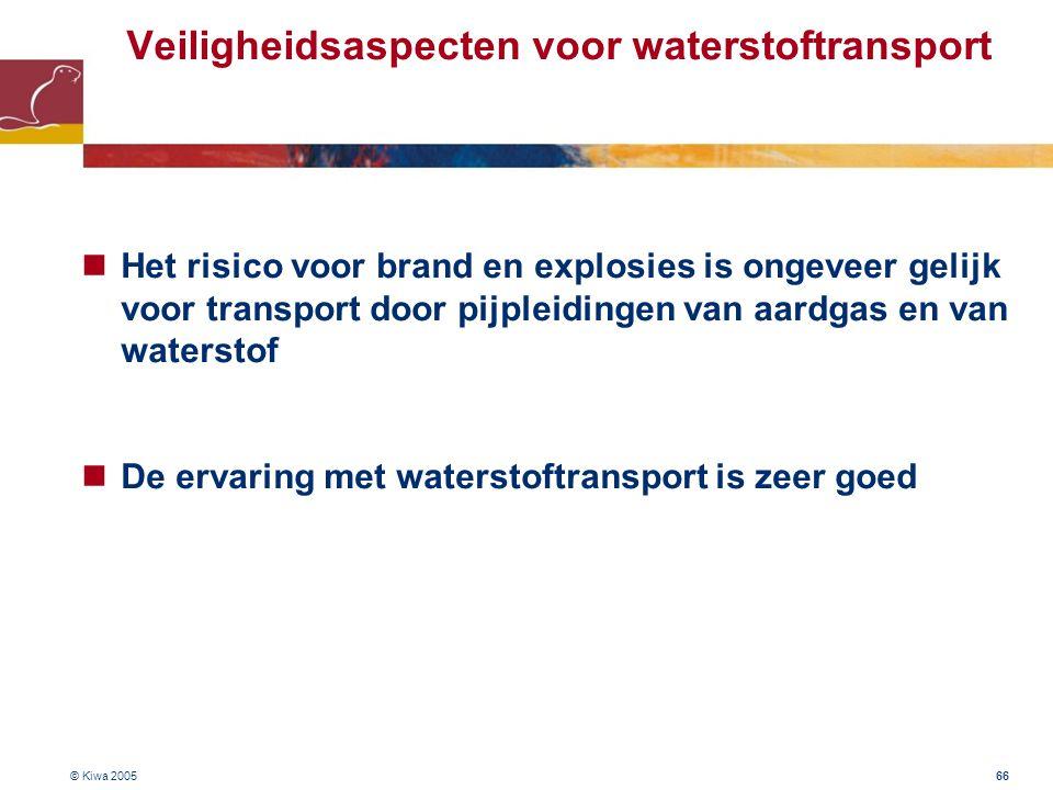 © Kiwa 2005 66 Veiligheidsaspecten voor waterstoftransport Het risico voor brand en explosies is ongeveer gelijk voor transport door pijpleidingen van