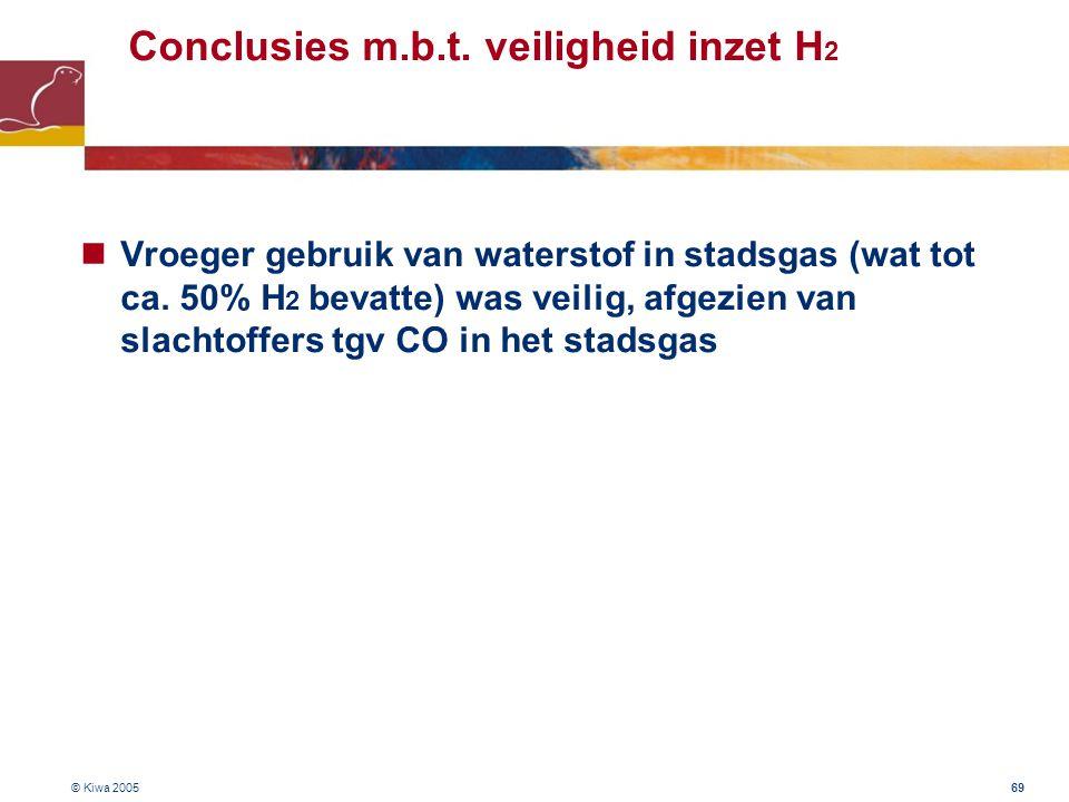 © Kiwa 2005 69 Conclusies m.b.t. veiligheid inzet H 2 Vroeger gebruik van waterstof in stadsgas (wat tot ca. 50% H 2 bevatte) was veilig, afgezien van