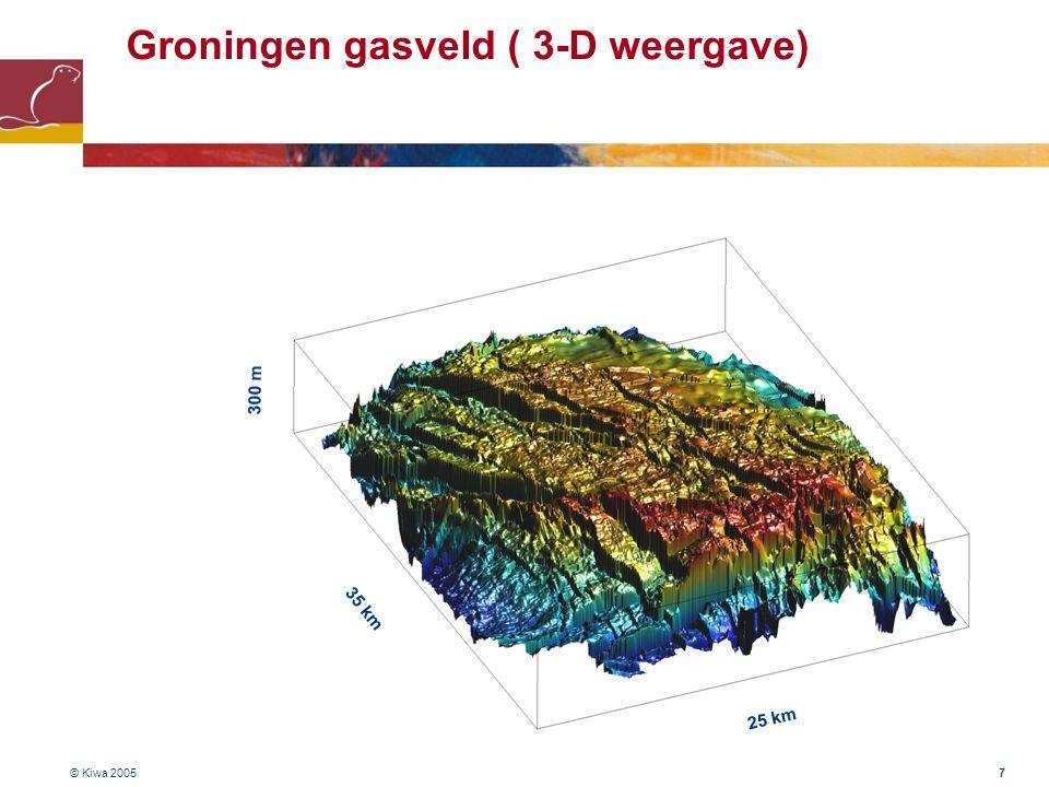 © Kiwa 2005 8 Lengte leidingnetten : Transportnetten (  40 bar) : circa 12.000 km Distributienetten (  8 bar) : circa 120.000 km (> 0,1 bar : 30.000 km) (  0,1 bar : 90.000 km) Schets van de Nederlandse gasindustrie (2)