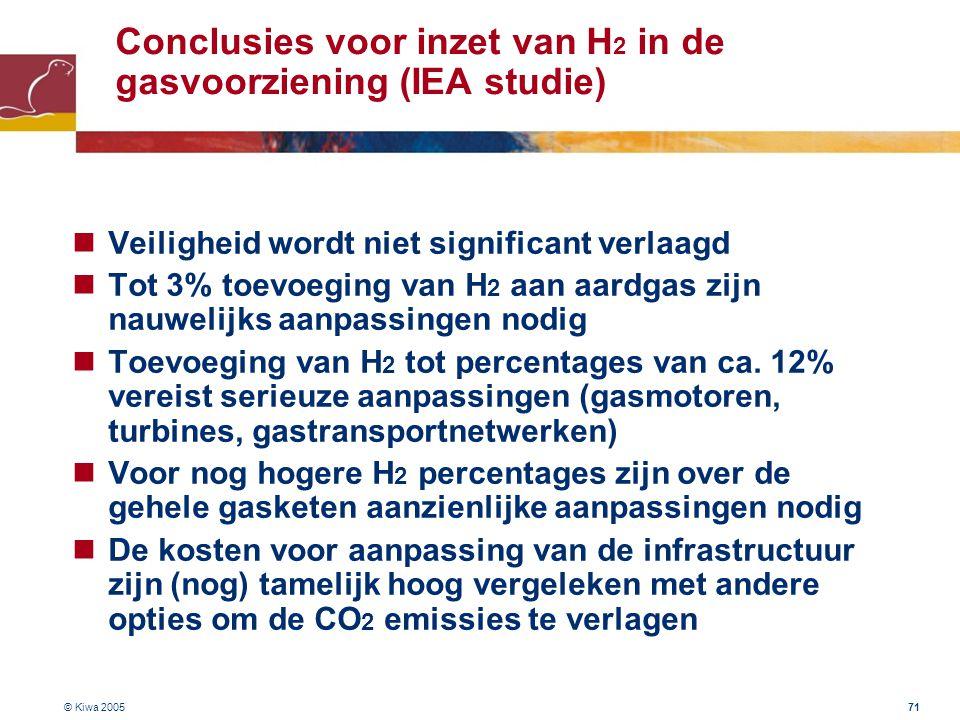 © Kiwa 2005 71 Conclusies voor inzet van H 2 in de gasvoorziening (IEA studie) Veiligheid wordt niet significant verlaagd Tot 3% toevoeging van H 2 aa