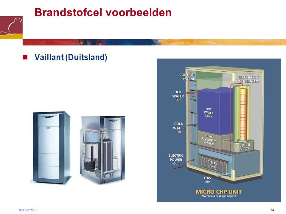 © Kiwa 2005 74 Brandstofcel voorbeelden Vaillant (Duitsland)