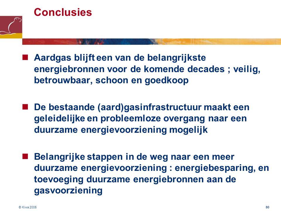 © Kiwa 2005 80 Conclusies Aardgas blijft een van de belangrijkste energiebronnen voor de komende decades ; veilig, betrouwbaar, schoon en goedkoop De