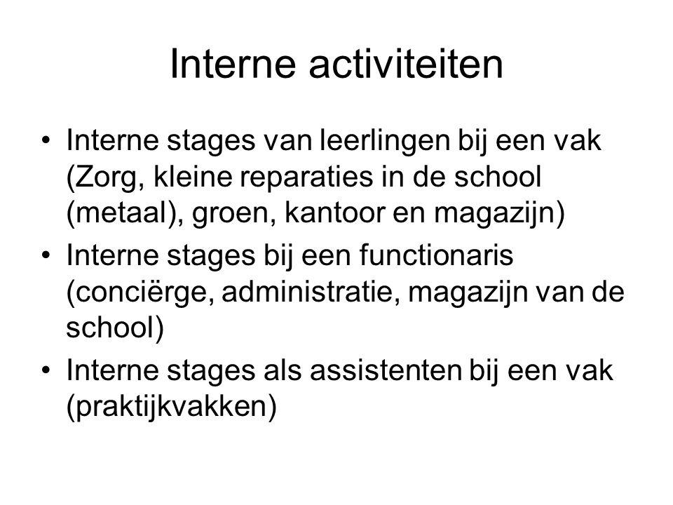 Interne activiteiten Interne stages van leerlingen bij een vak (Zorg, kleine reparaties in de school (metaal), groen, kantoor en magazijn) Interne sta